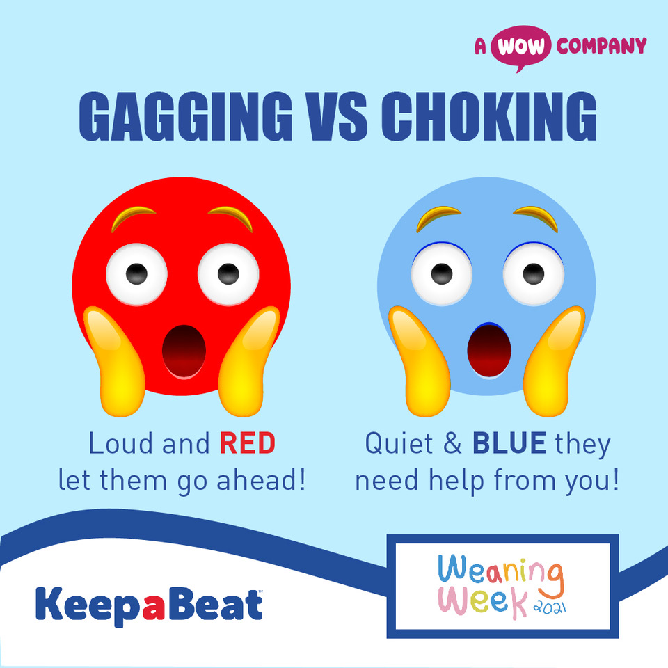 Gagging vs Choking 2021